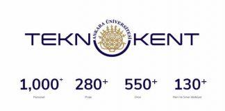Ankara Üniversitesi Teknokent Firmalar görseli Mentor Haber'de.